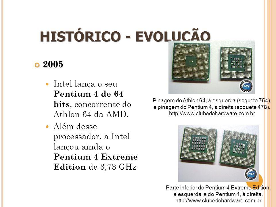 HISTÓRICO - EVOLUÇÃO Pinagem do Athlon 64, à esquerda (soquete 754), e pinagem do Pentium 4, à direita (soquete 478).