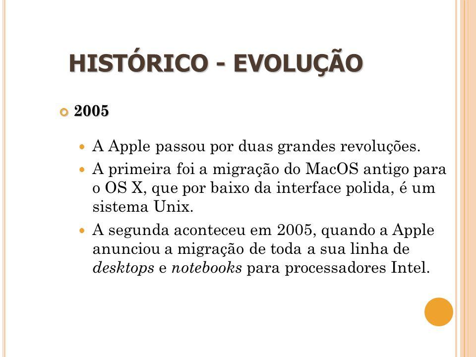 HISTÓRICO - EVOLUÇÃO 2005 A Apple passou por duas grandes revoluções.