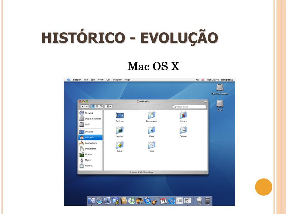 HISTÓRICO - EVOLUÇÃO Mac OS X