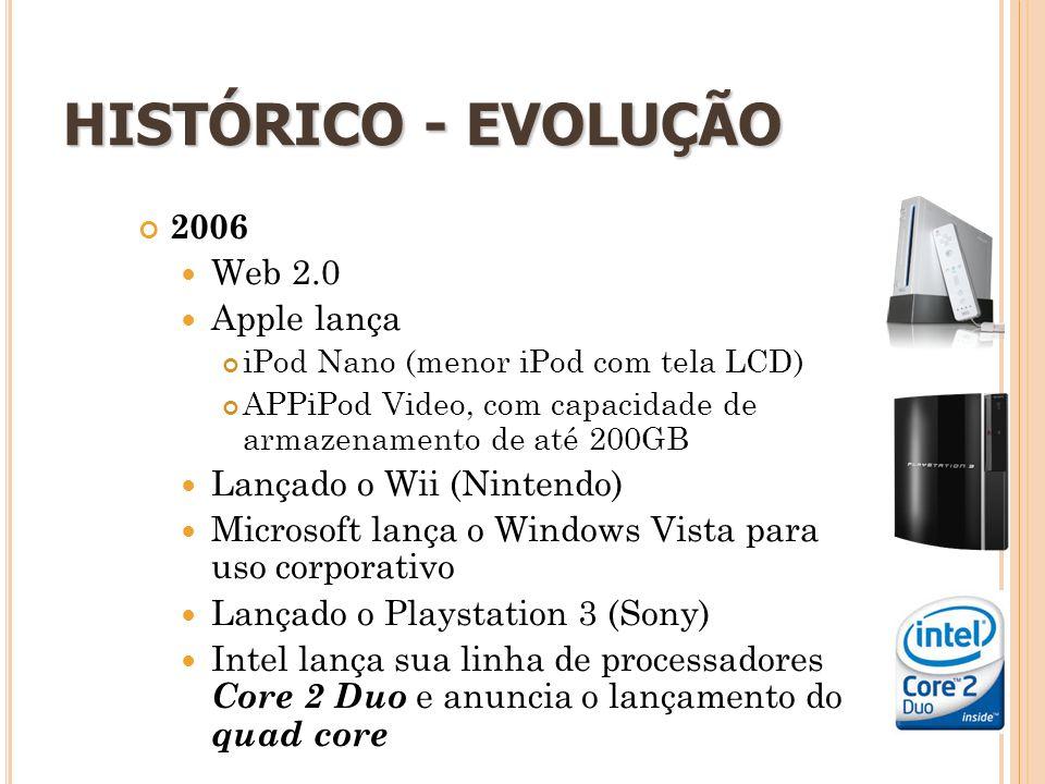 HISTÓRICO - EVOLUÇÃO 2006 Web 2.0 Apple lança Lançado o Wii (Nintendo)
