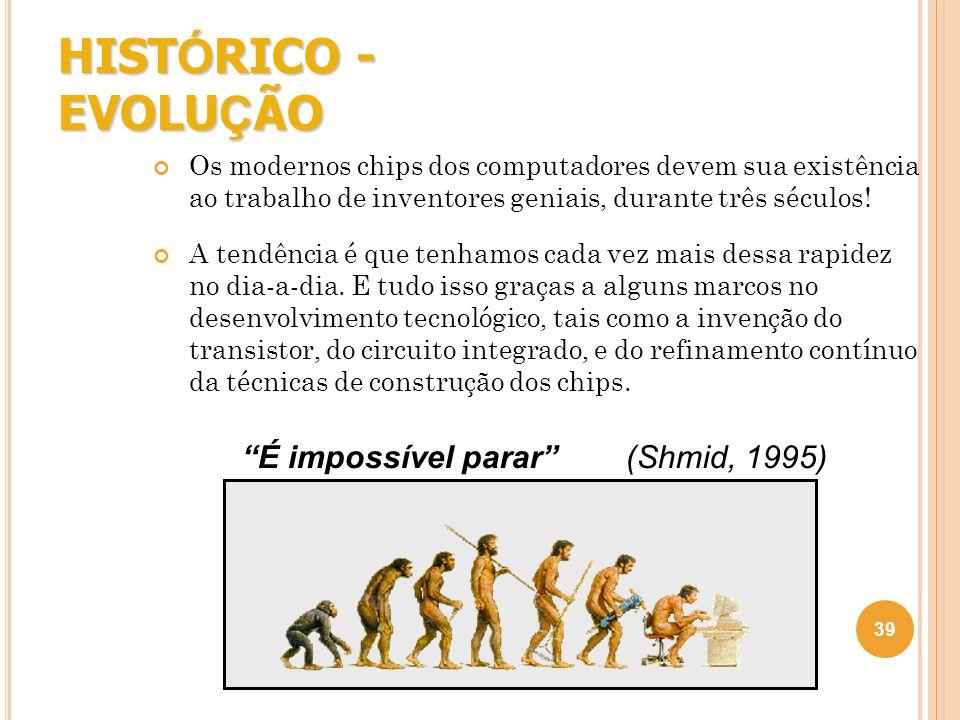 HISTÓRICO - EVOLUÇÃO É impossível parar (Shmid, 1995)