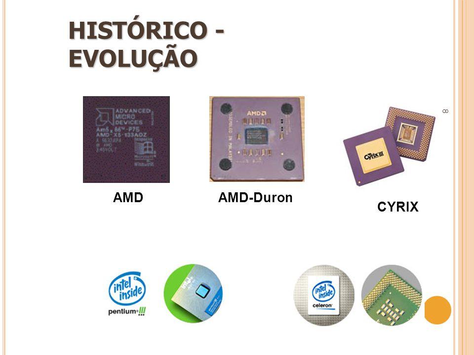 HISTÓRICO - EVOLUÇÃO AMD AMD-Duron CYRIX