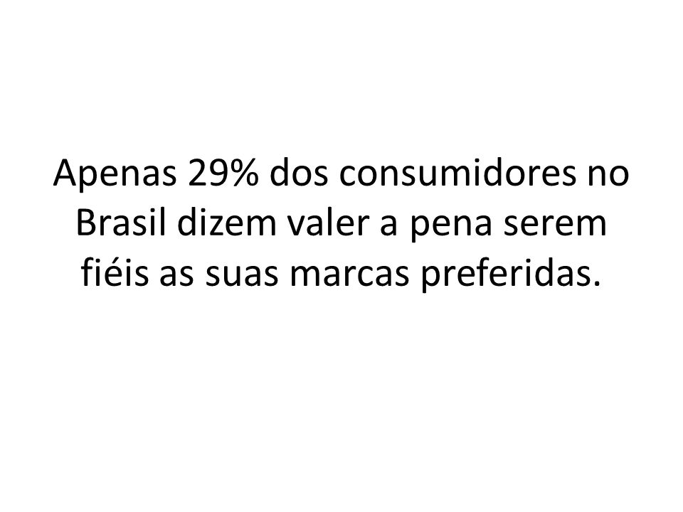 Apenas 29% dos consumidores no Brasil dizem valer a pena serem fiéis as suas marcas preferidas.