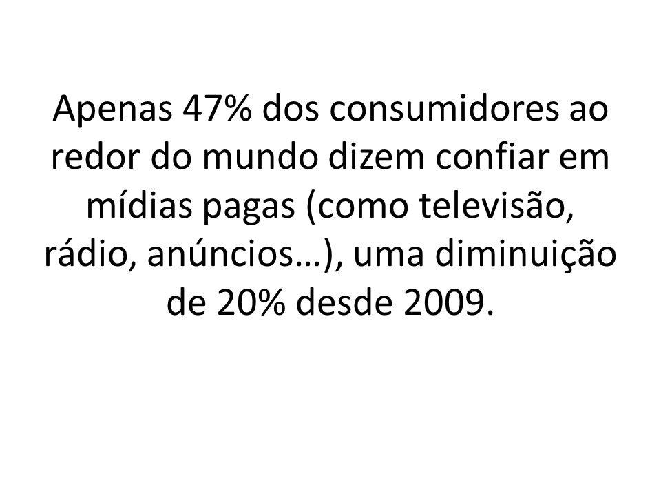 Apenas 47% dos consumidores ao redor do mundo dizem confiar em mídias pagas (como televisão, rádio, anúncios…), uma diminuição de 20% desde 2009.