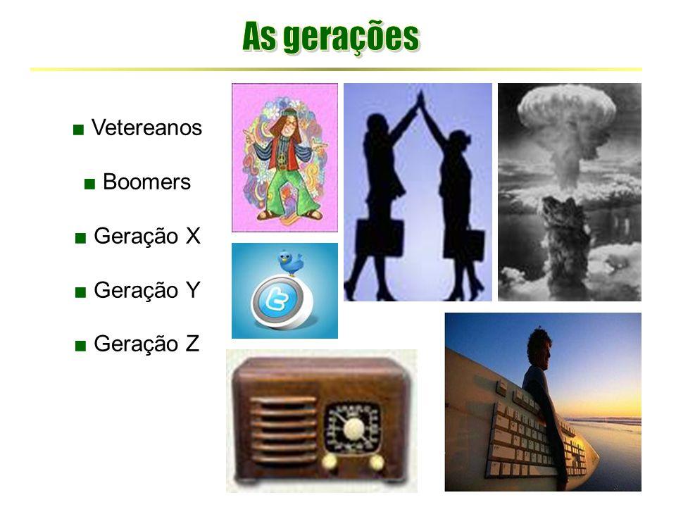As gerações Vetereanos Boomers Geração X Geração Y Geração Z 13
