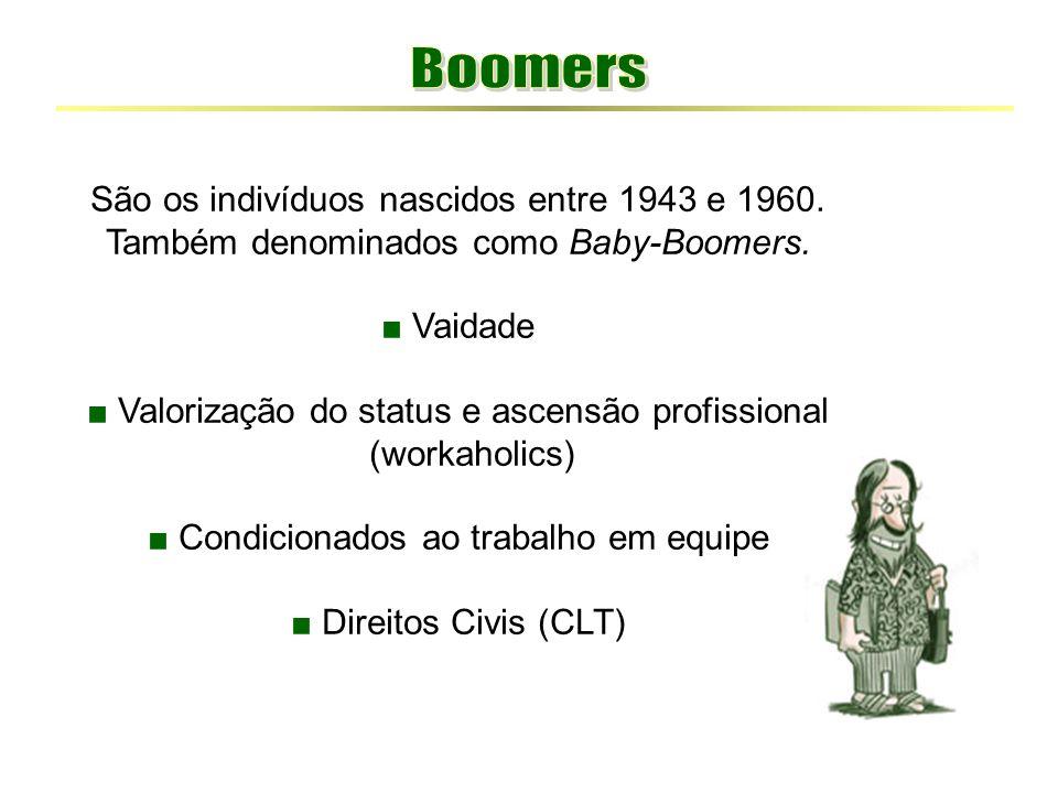 Boomers São os indivíduos nascidos entre 1943 e 1960.