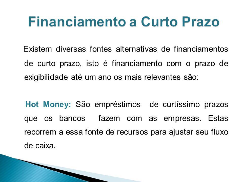 Financiamento a Curto Prazo