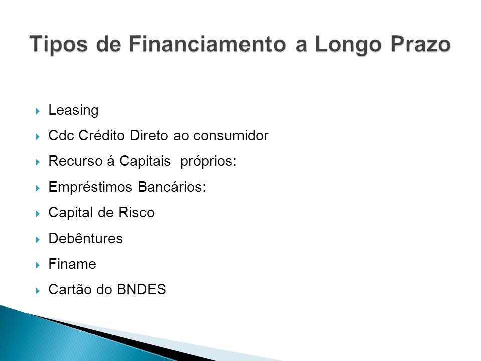 Tipos de Financiamento a Longo Prazo
