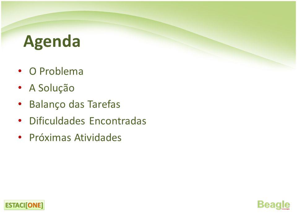 Agenda O Problema A Solução Balanço das Tarefas