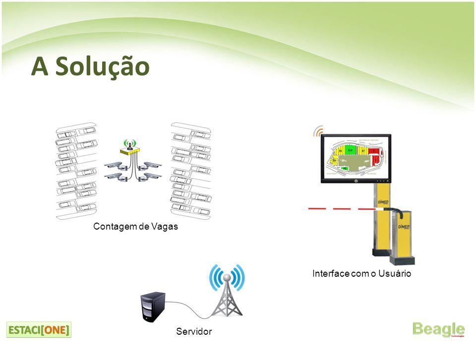 A Solução Contagem de Vagas Interface com o Usuário Servidor