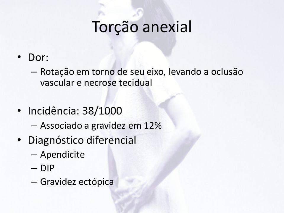 Torção anexial Dor: Incidência: 38/1000 Diagnóstico diferencial