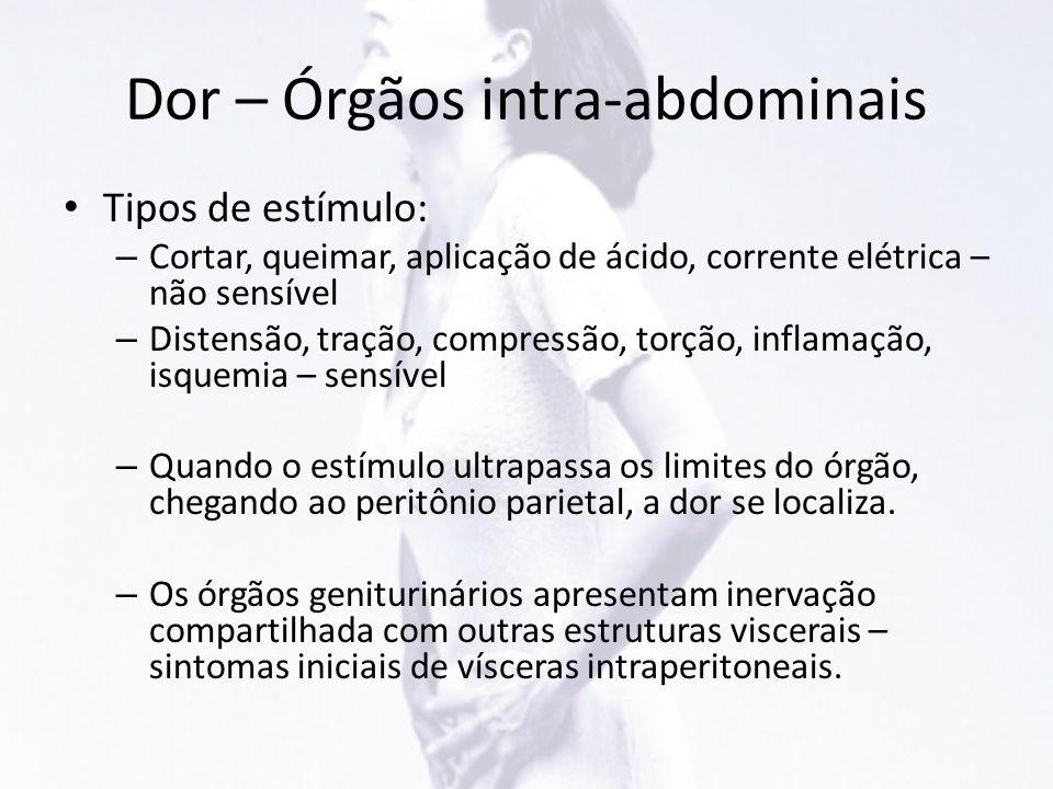 Dor – Órgãos intra-abdominais