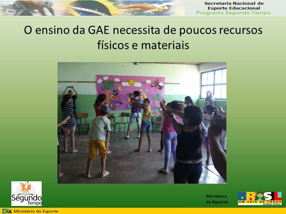O ensino da GAE necessita de poucos recursos físicos e materiais