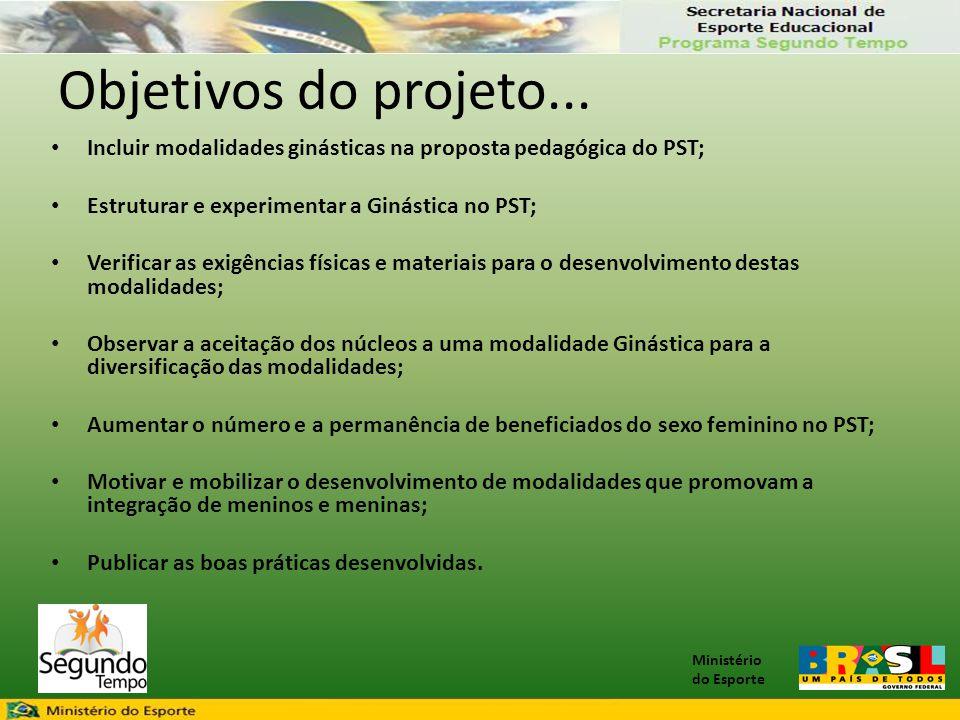 Objetivos do projeto... Incluir modalidades ginásticas na proposta pedagógica do PST; Estruturar e experimentar a Ginástica no PST;