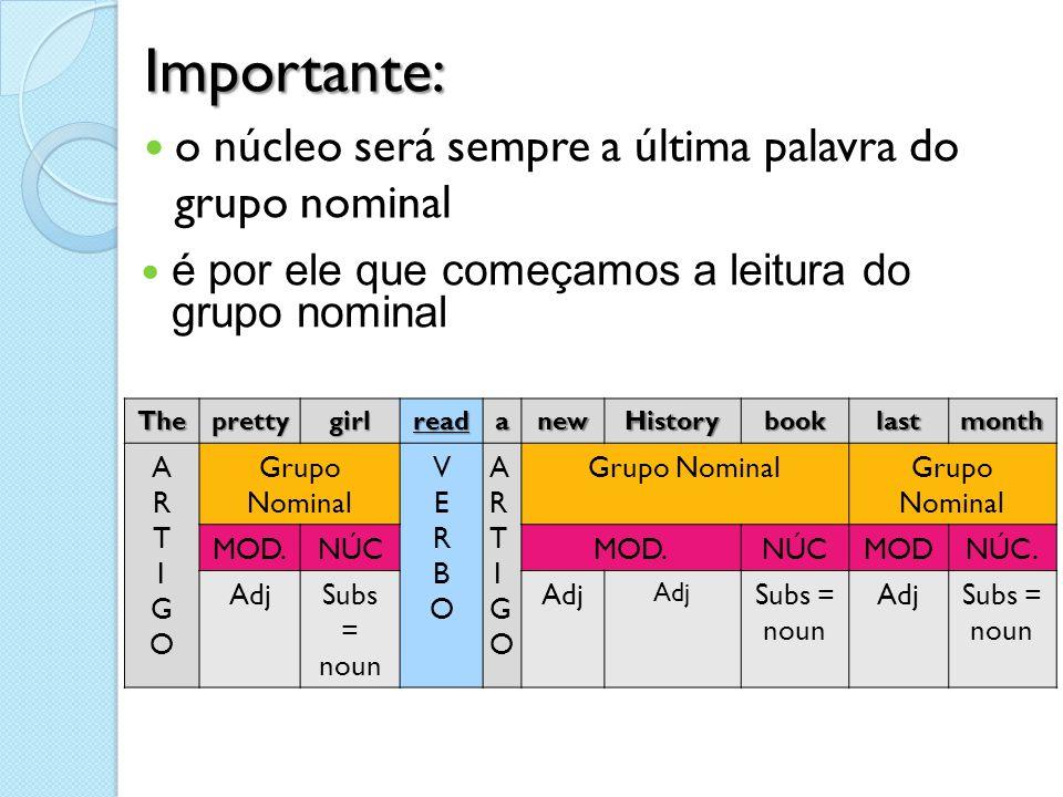 Importante: o núcleo será sempre a última palavra do grupo nominal