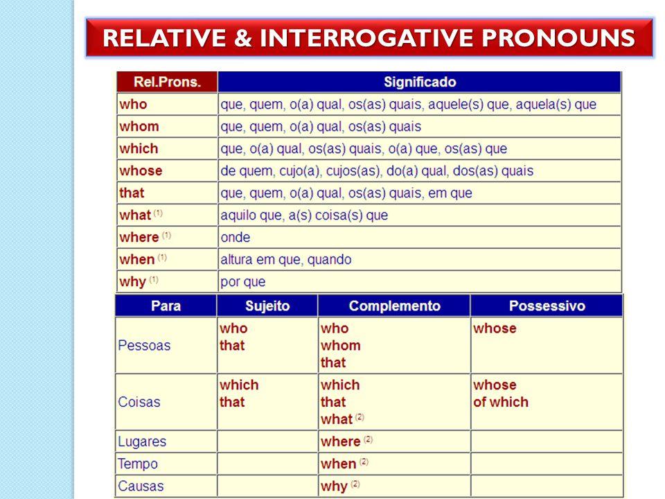 RELATIVE & INTERROGATIVE PRONOUNS