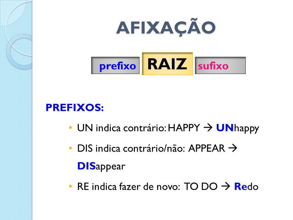 AFIXAÇÃO RAIZ prefixo sufixo UN indica contrário: HAPPY  UNhappy