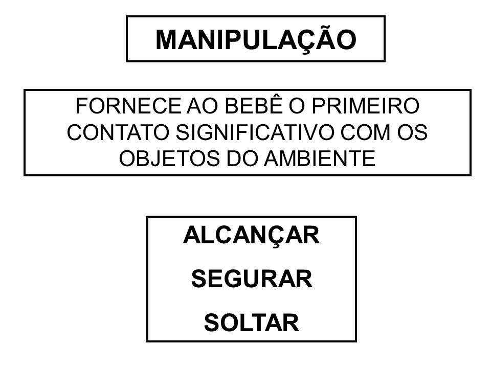 MANIPULAÇÃO ALCANÇAR SEGURAR SOLTAR