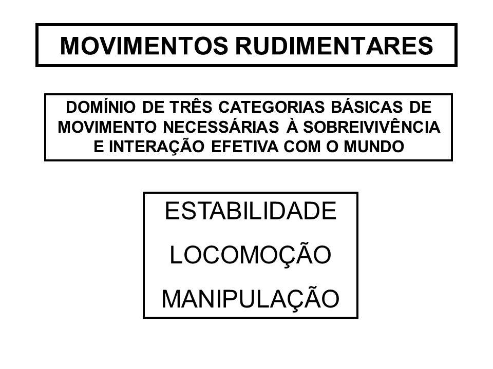 MOVIMENTOS RUDIMENTARES