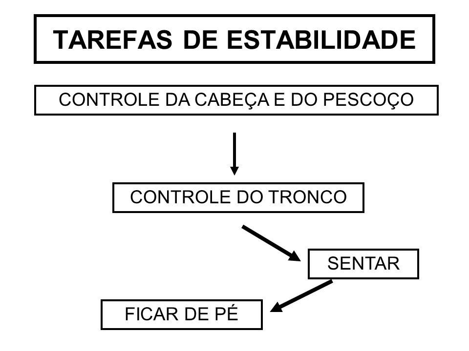 TAREFAS DE ESTABILIDADE