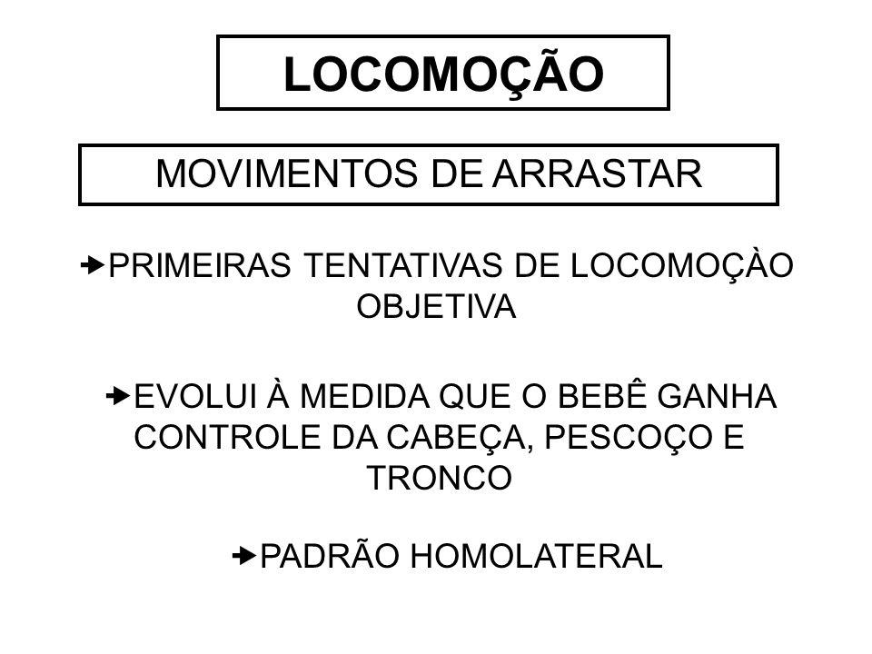 LOCOMOÇÃO MOVIMENTOS DE ARRASTAR