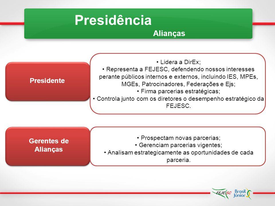Presidência Alianças Presidente Gerentes de Alianças Lidera a DirEx;