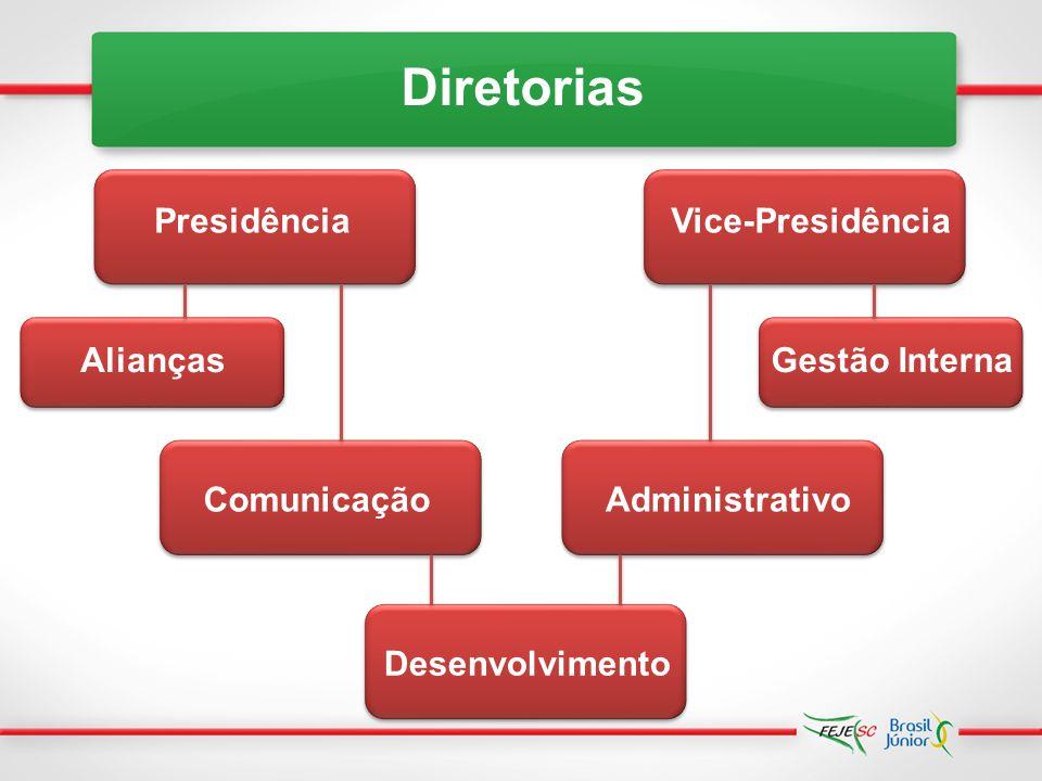 Diretorias Presidência Vice-Presidência Alianças Gestão Interna
