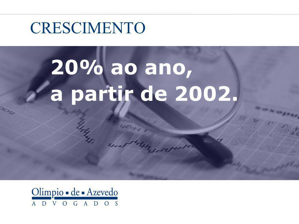 CRESCIMENTO 20% ao ano, a partir de 2002.