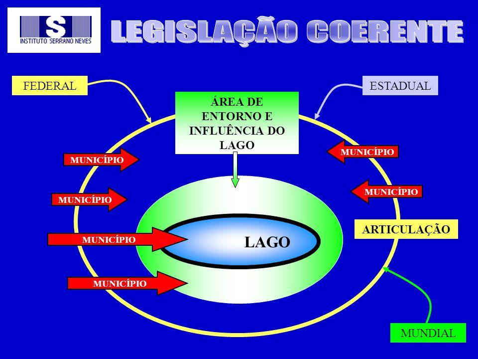ÁREA DE ENTORNO E INFLUÊNCIA DO LAGO