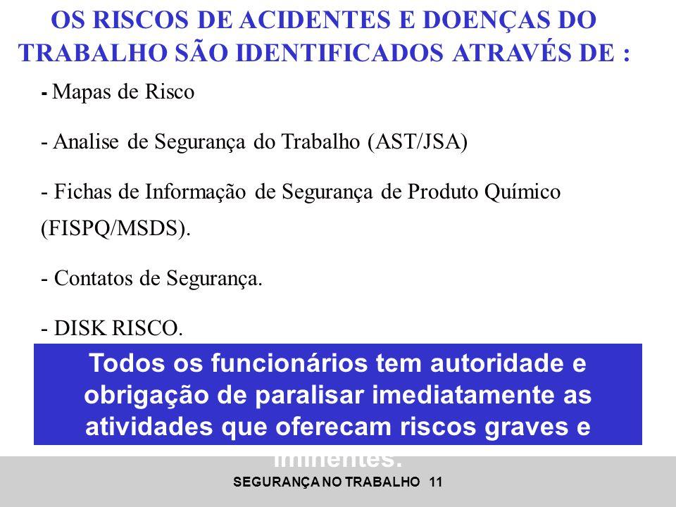 OS RISCOS DE ACIDENTES E DOENÇAS DO TRABALHO SÃO IDENTIFICADOS ATRAVÉS DE :