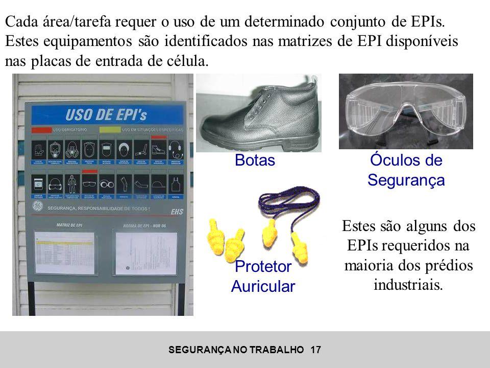 Cada área/tarefa requer o uso de um determinado conjunto de EPIs