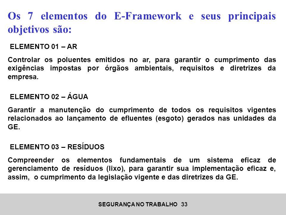 Os 7 elementos do E-Framework e seus principais objetivos são: