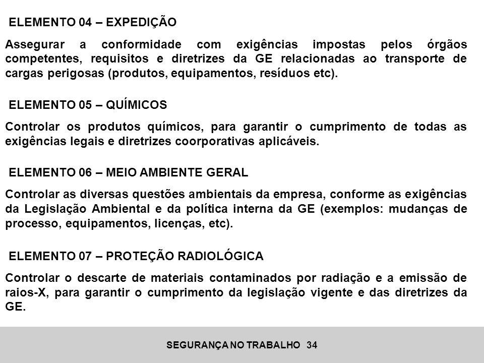 ELEMENTO 04 – EXPEDIÇÃO