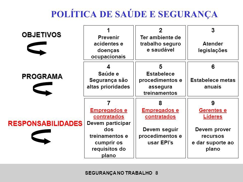 POLÍTICA DE SAÚDE E SEGURANÇA