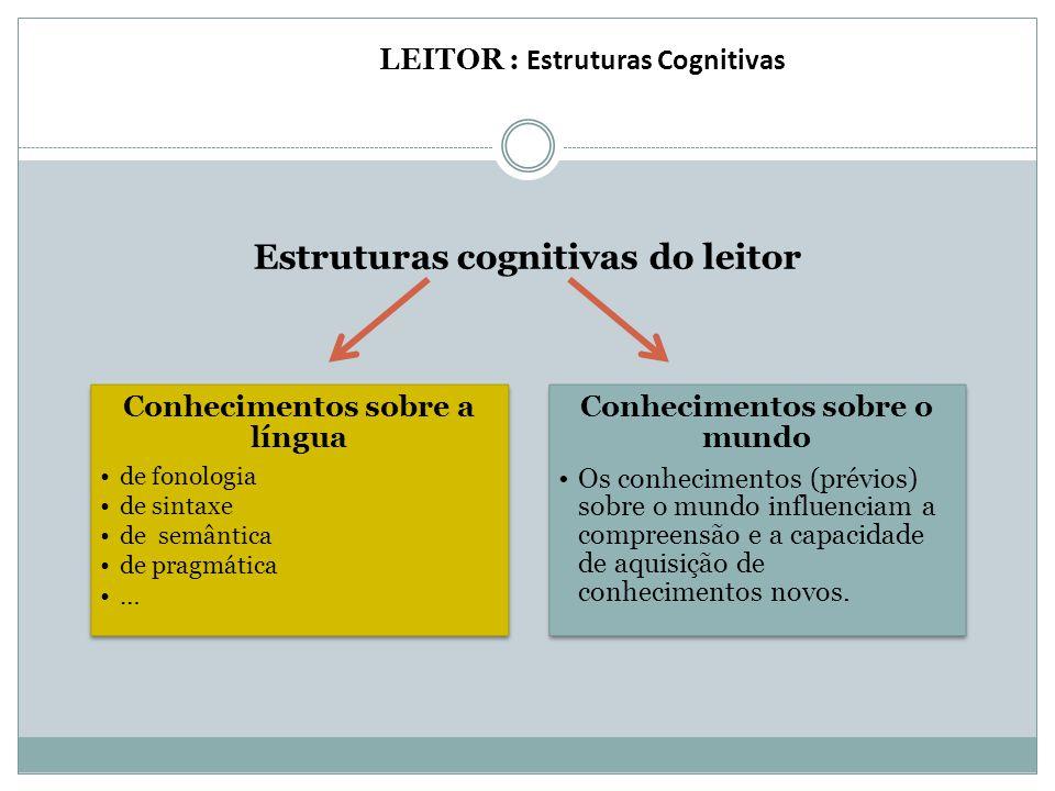 Estruturas cognitivas do leitor