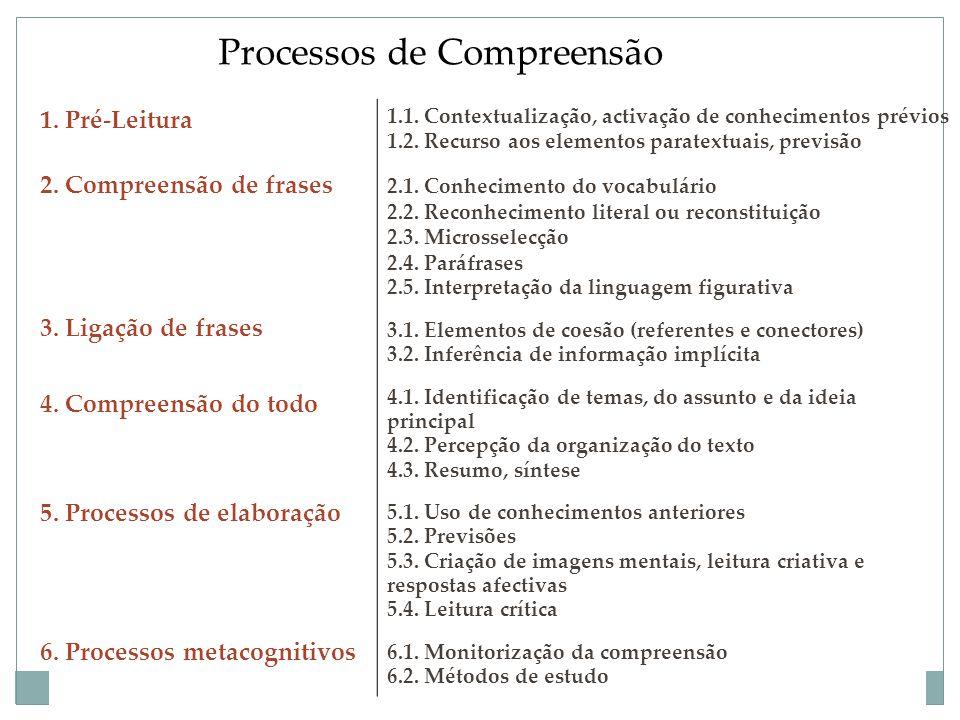5. Processos de elaboração