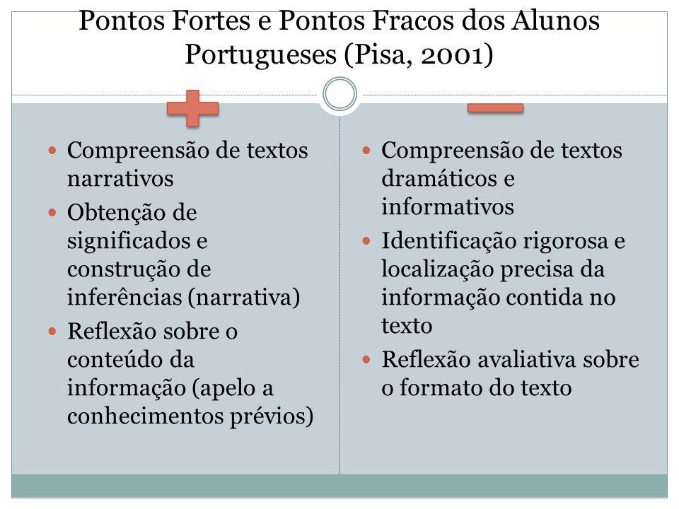 Pontos Fortes e Pontos Fracos dos Alunos Portugueses (Pisa, 2001)