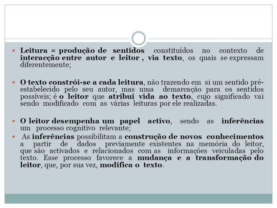 Leitura = produção de sentidos constituídos no contexto de interacção entre autor e leitor , via texto, os quais se expressam diferentemente;