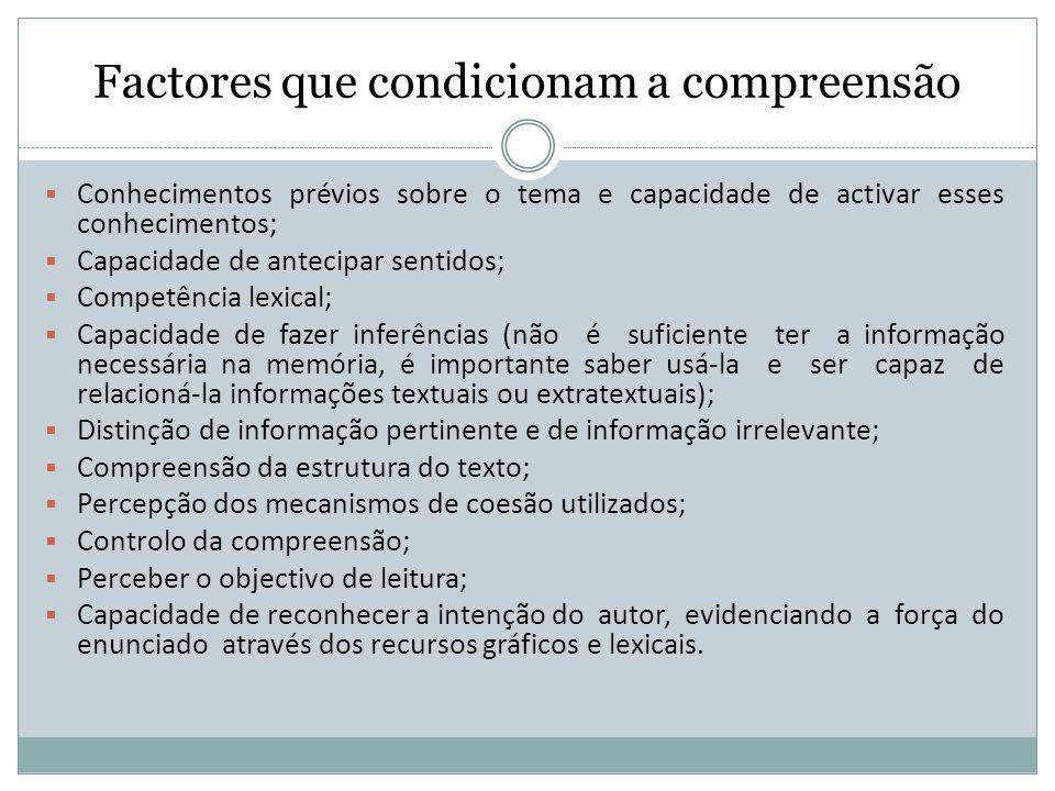 Factores que condicionam a compreensão
