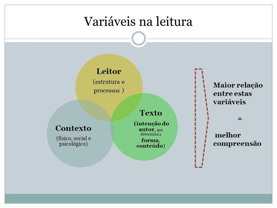 Variáveis na leitura Leitor Texto Contexto