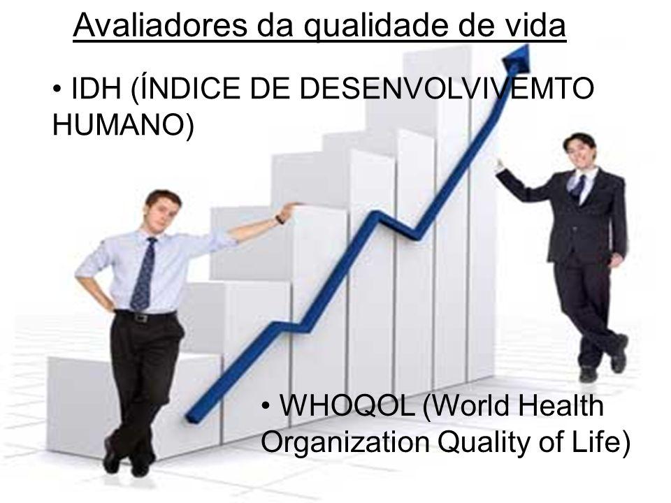 Avaliadores da qualidade de vida