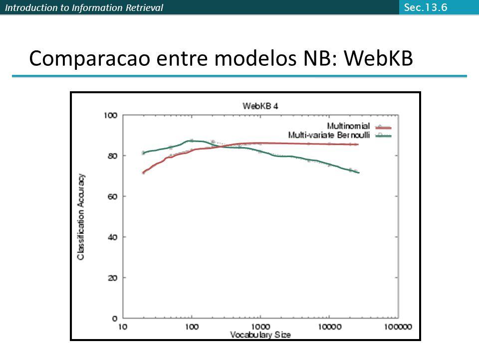 Comparacao entre modelos NB: WebKB