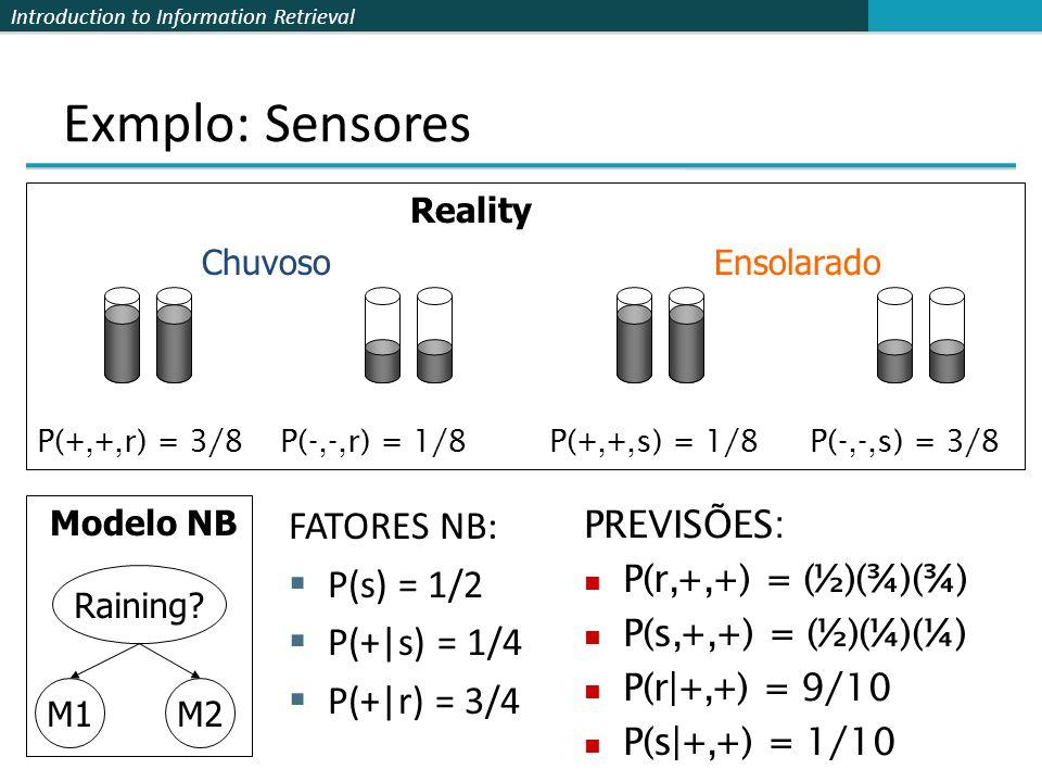 Exmplo: Sensores FATORES NB: P(s) = 1/2 P(+|s) = 1/4 P(+|r) = 3/4