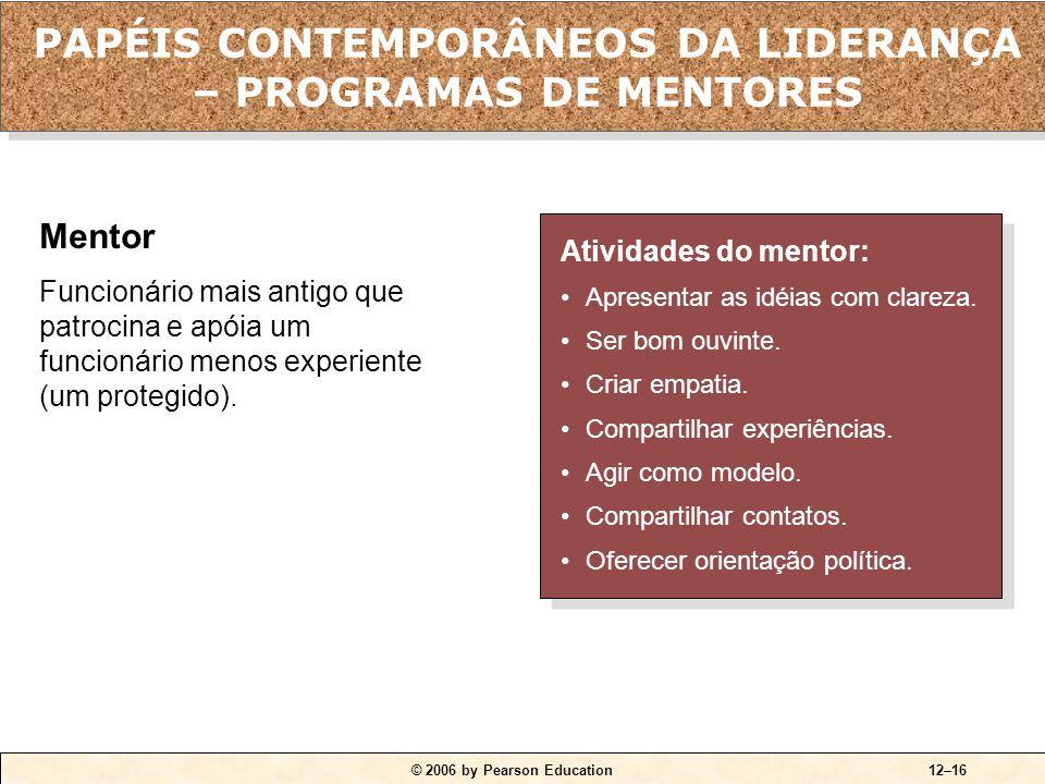 PAPÉIS CONTEMPORÂNEOS DA LIDERANÇA - AUTOLIDERANÇA