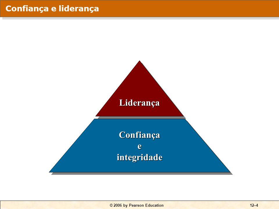 QUADRO 12-2 Confiança dos funcionários nos dirigentes de suas empresas