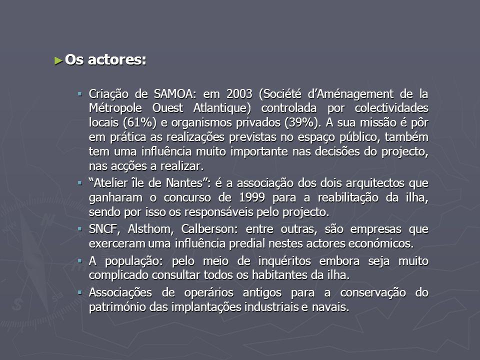 Os actores: