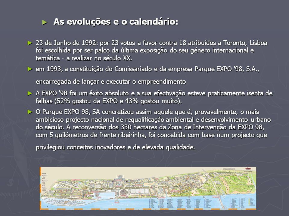 As evoluções e o calendário: