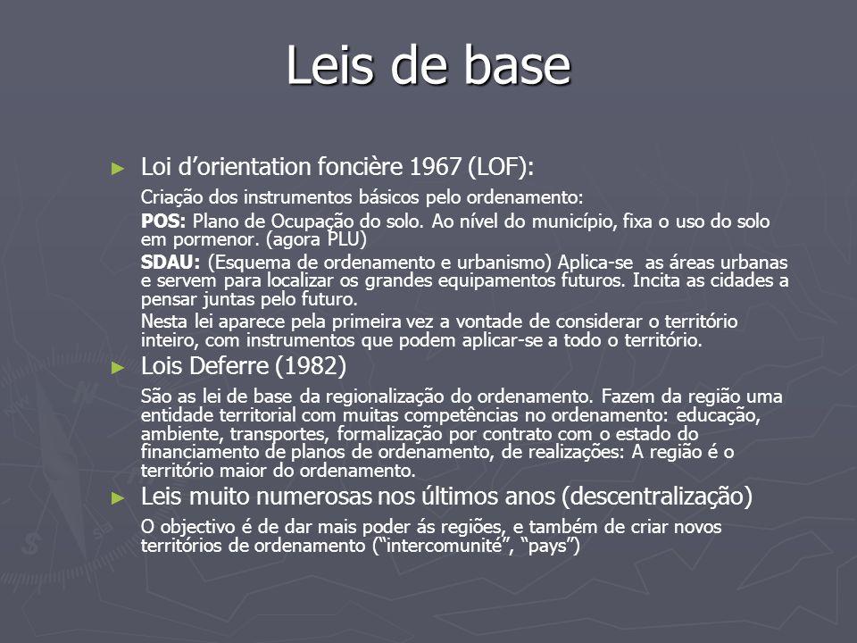 Leis de base Loi d'orientation foncière 1967 (LOF):
