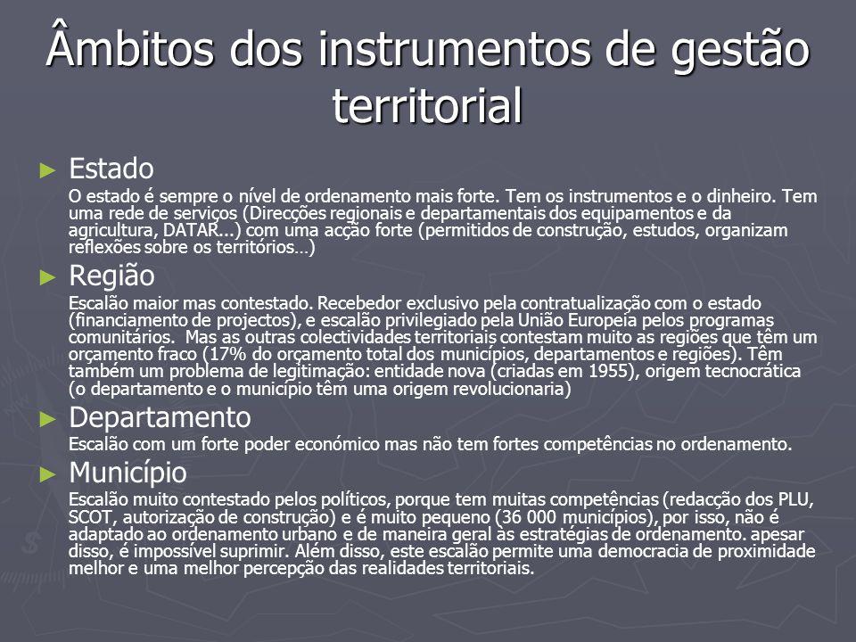 Âmbitos dos instrumentos de gestão territorial