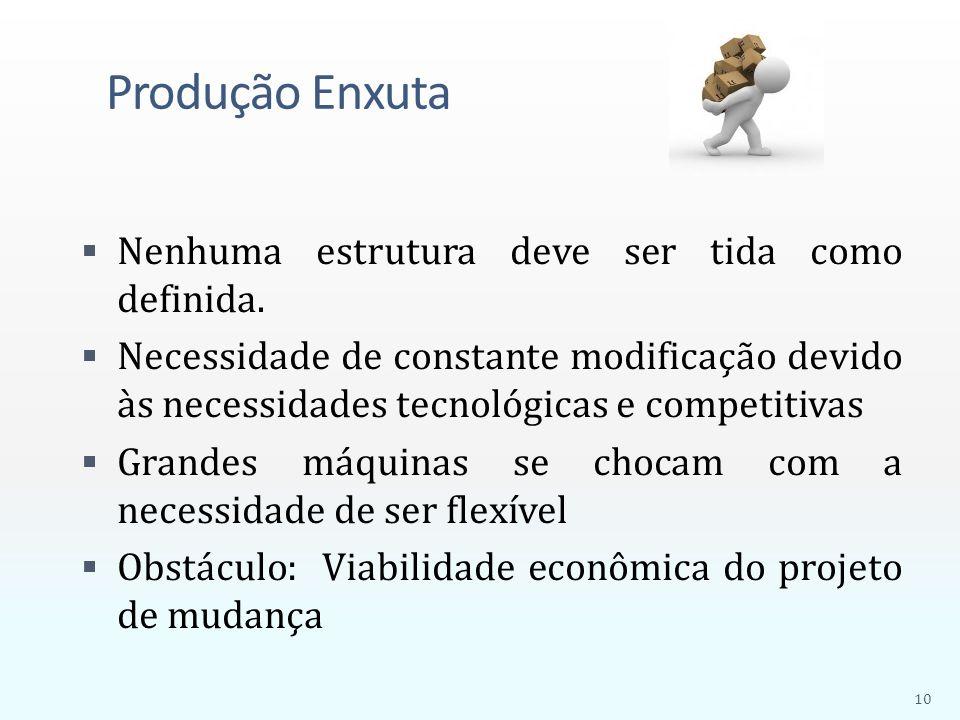 Produção Enxuta Nenhuma estrutura deve ser tida como definida.